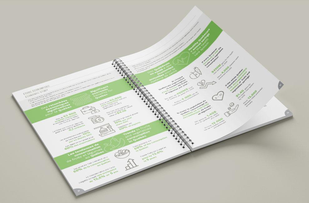 Répertoire des membre de AQDFL, graphiste, mise en page, conception graphique